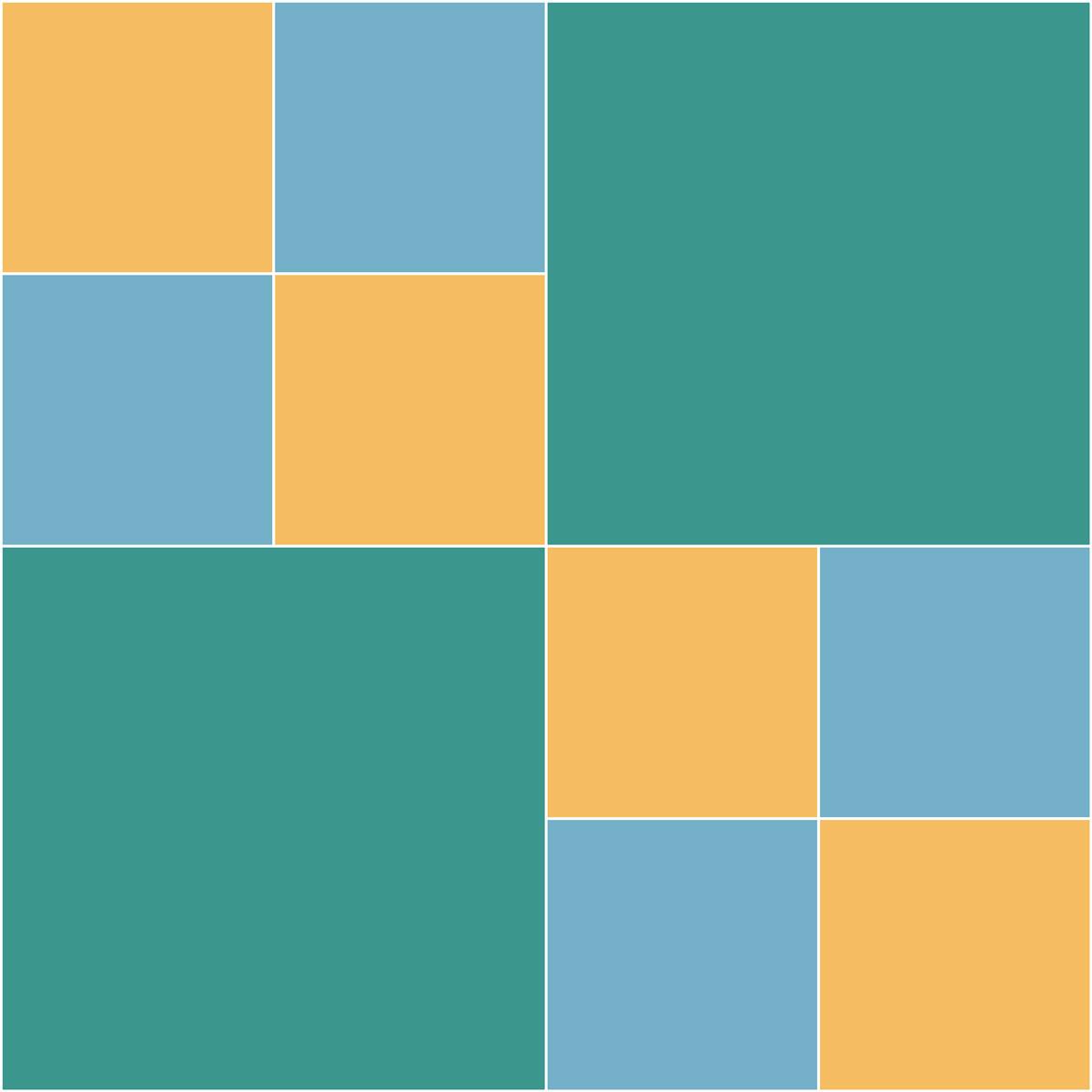Four Square Variation